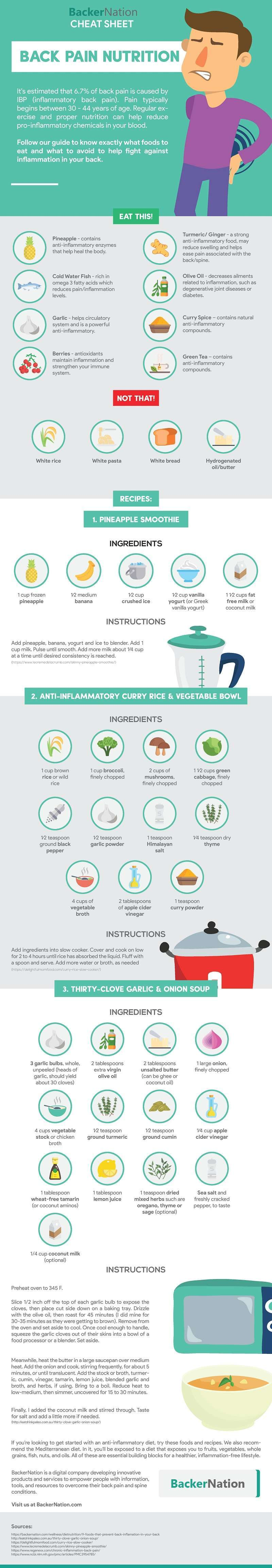 This infographic displays what your diet should look like to reduce inflammation.